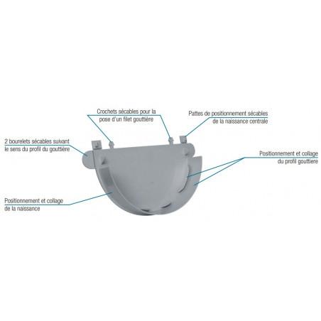 Fond symétrique de naissance 25 PVC Gris