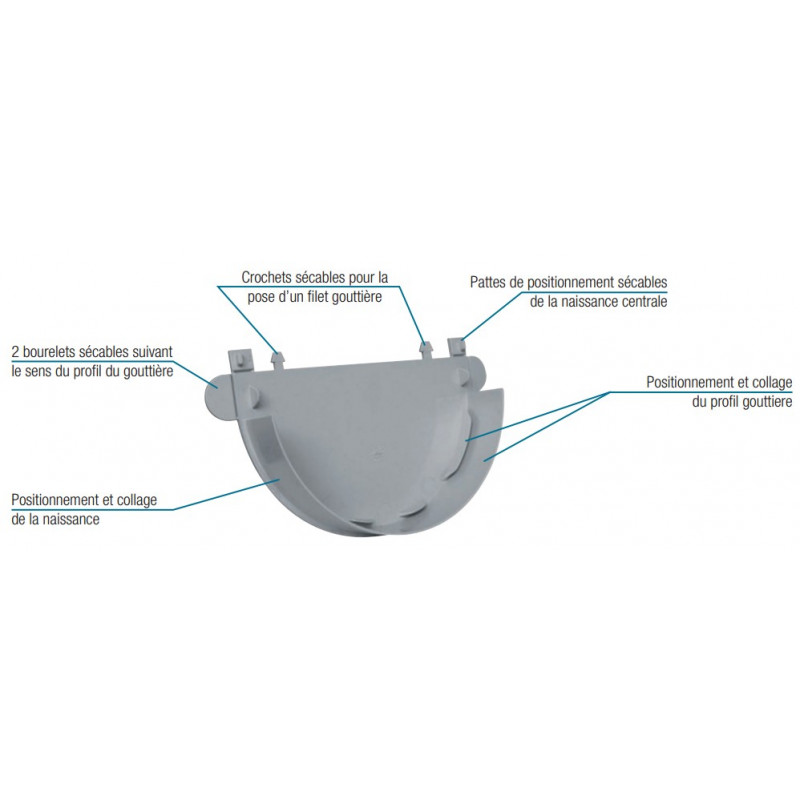 Grey PVC 25 gutter symetric end to bond