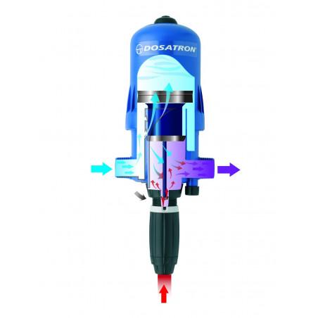 Pompe doseuse Dosatron D45 RE 1.5 4.5 m3/h