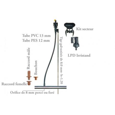 Déflecteur 180° pour Arroseur Super 10